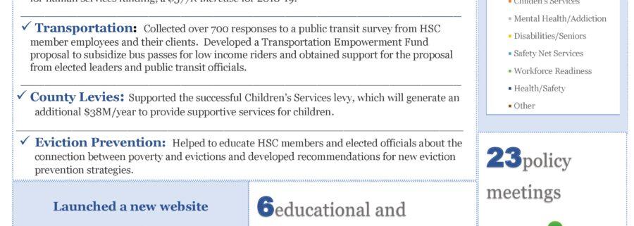 HSC's 2018 Annual Report